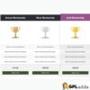 WooCommerce – Storefront Pricing Tables